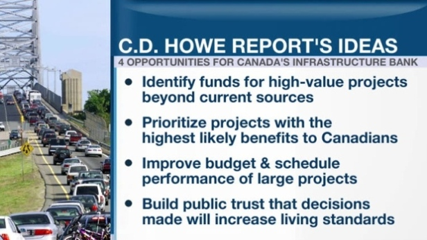 c-d-howe-recommendations-for-canada-infrastructure-bank