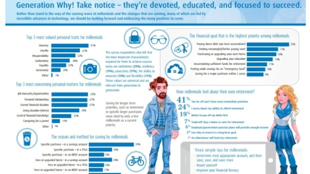generation-why-millennials-financial-infographic